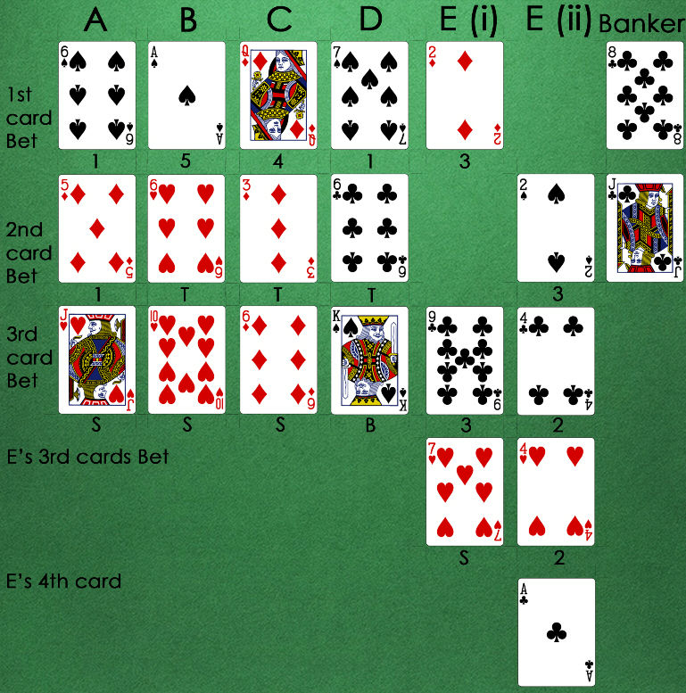21 card game online